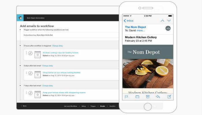 MailChimp, una herramienta para que puedas gestionar tus emails para móviles