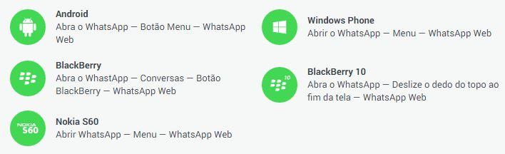 Como usar o WhatsApp pelo PC