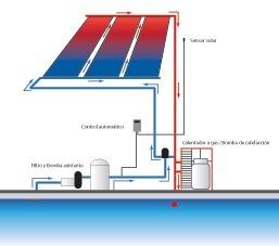 Precio de calefaccion airea condicionado for Precio instalacion calefaccion radiadores