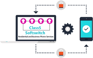 Sipnode VoIP Billing Softswitch