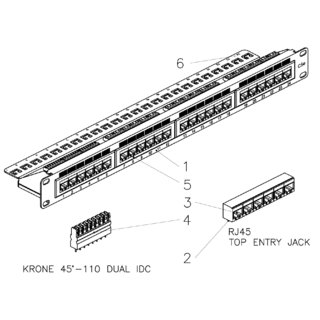 MPE-10 K - Patch Panel Cat5e 24p