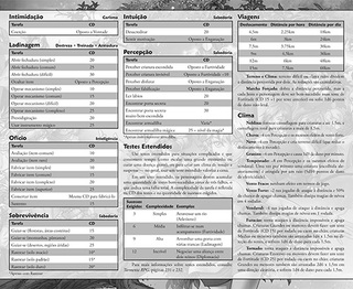 Tormenta RPG: Escudo do Mestre - Rocky Raccoon