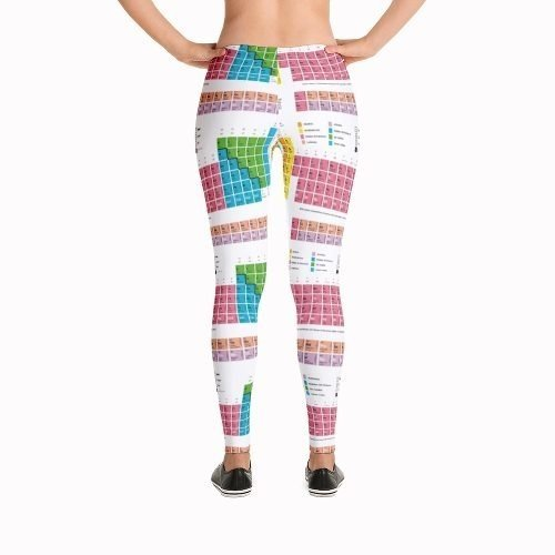 Tabla Periódica Leggings en internet
