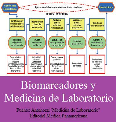 BIOMARCADORES Y MEDICINA DE LABORATORIO