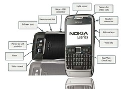 CELULAR NOKIA E71 3G C/ CÂMERA DE 3.2MP, WI-FI, GPS, MP3, BLUETOOTH - infotecline