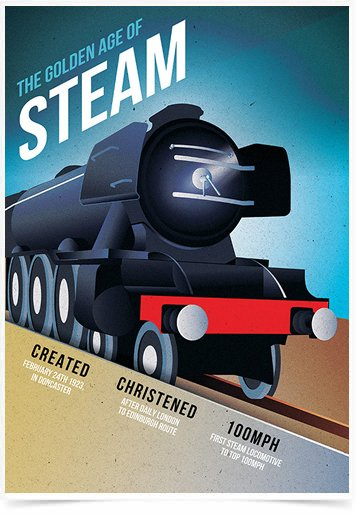 Poster Propaganda The Golden Age of Steam