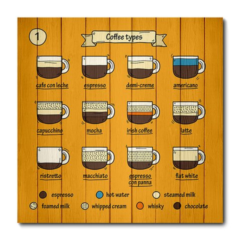 Placa Decorativa - Café - 0521plmk