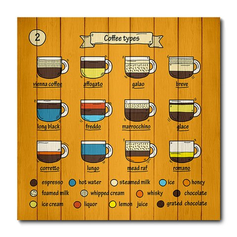 Placa Decorativa - Café - 0522plmk
