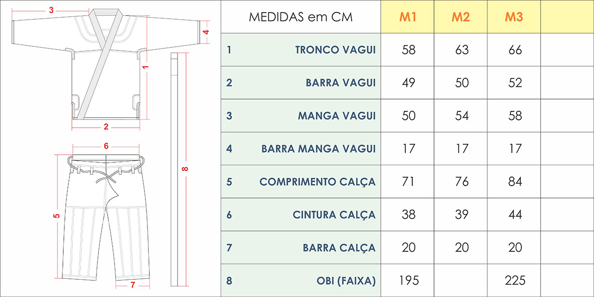 Loja online de casca grossa wear tabela de medidas for Medidas de mobiliario infantil