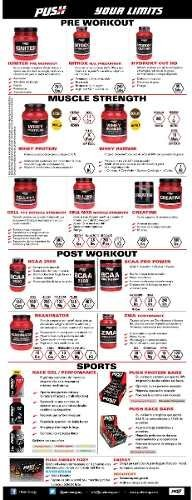 Reanimator Post Workout Push Energy X1000gr - comprar online