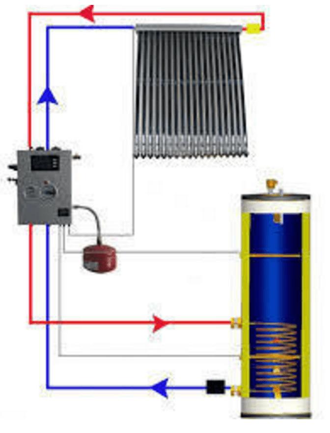 Sistema de calefaccion y agua caliente sanitaria heat pipe - Sistemas de calefaccion ...