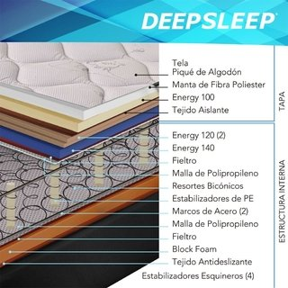 COLCHON QUEEN 2 1/2 PL SIMMONS DEEPSLEEP en internet