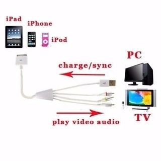 Cable Video Usb Apple Ipod Touch Iphone Ipad Mp3 3g Wifi Gb - ELECTROSUPPLIES