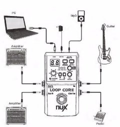Pedal Nux Loop Core Looper True By Pass - La Rockola