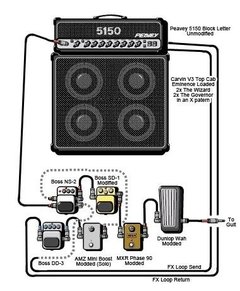 Pedal Boss Noise Suppressor Ns2 Reductor De Ruidos - tienda online