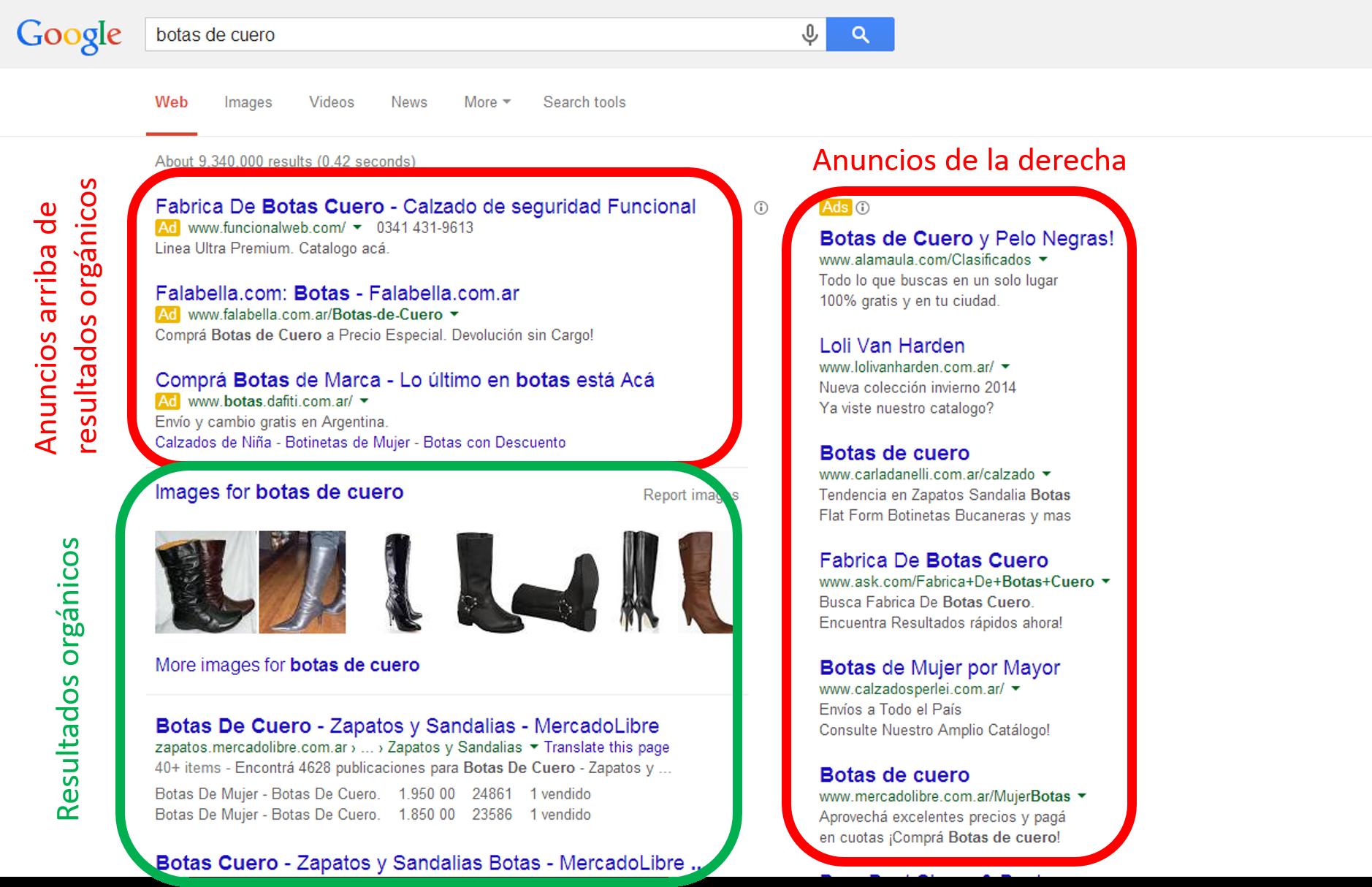 Anuncios arriba de los resultados orgánicos de Google