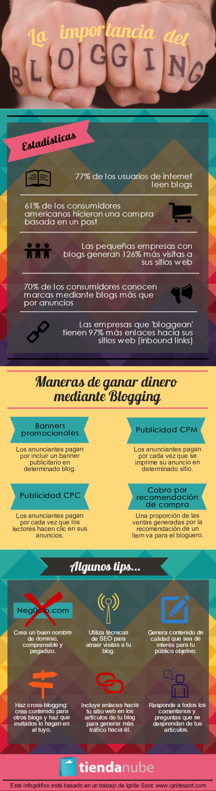 La importancia del Blogging