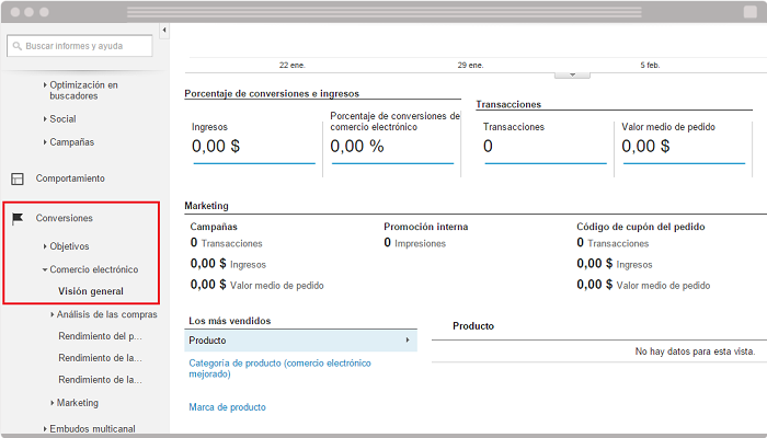 Ecommerce en Google Analytics