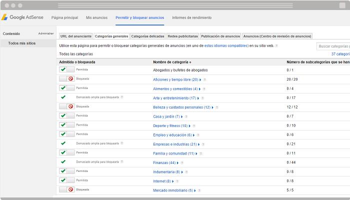 Google AdSense para blogs