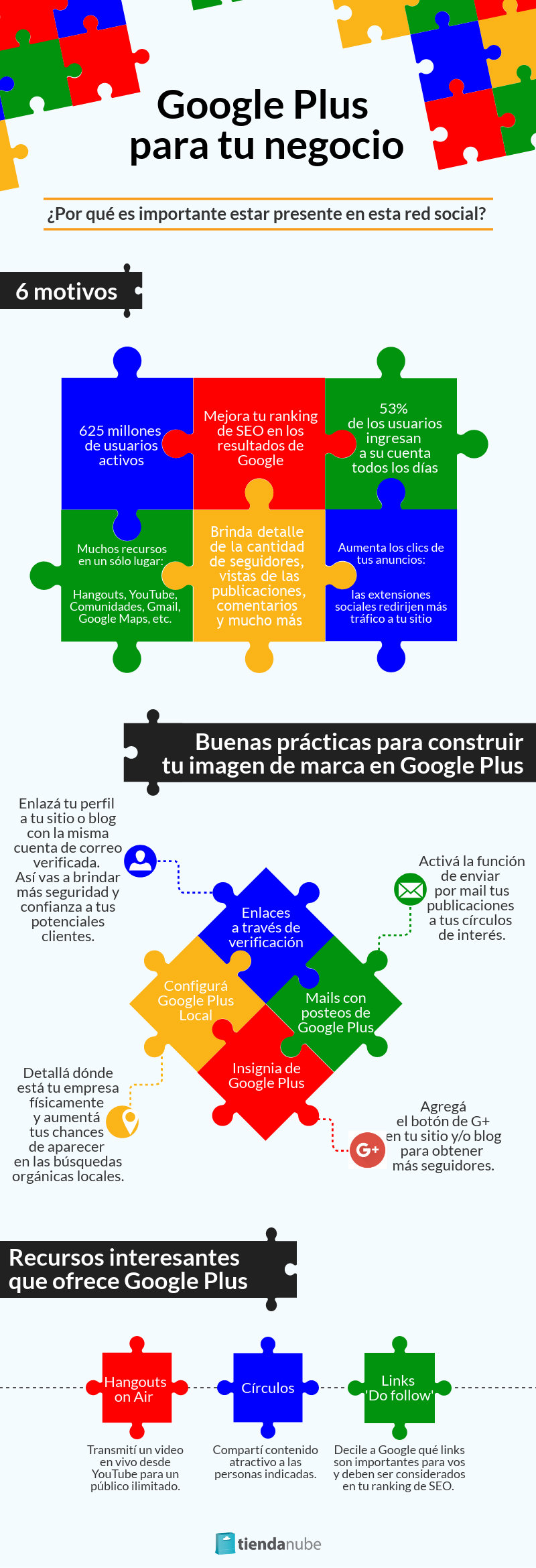 Infografía Google Plus
