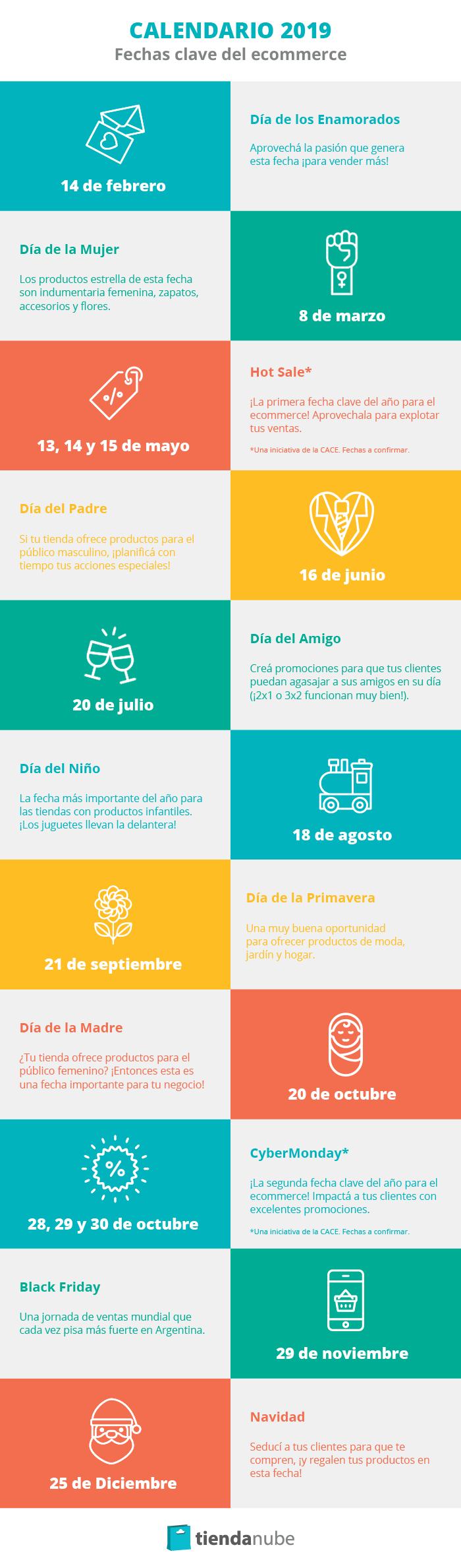 Infografía fechas ecommerce 2019