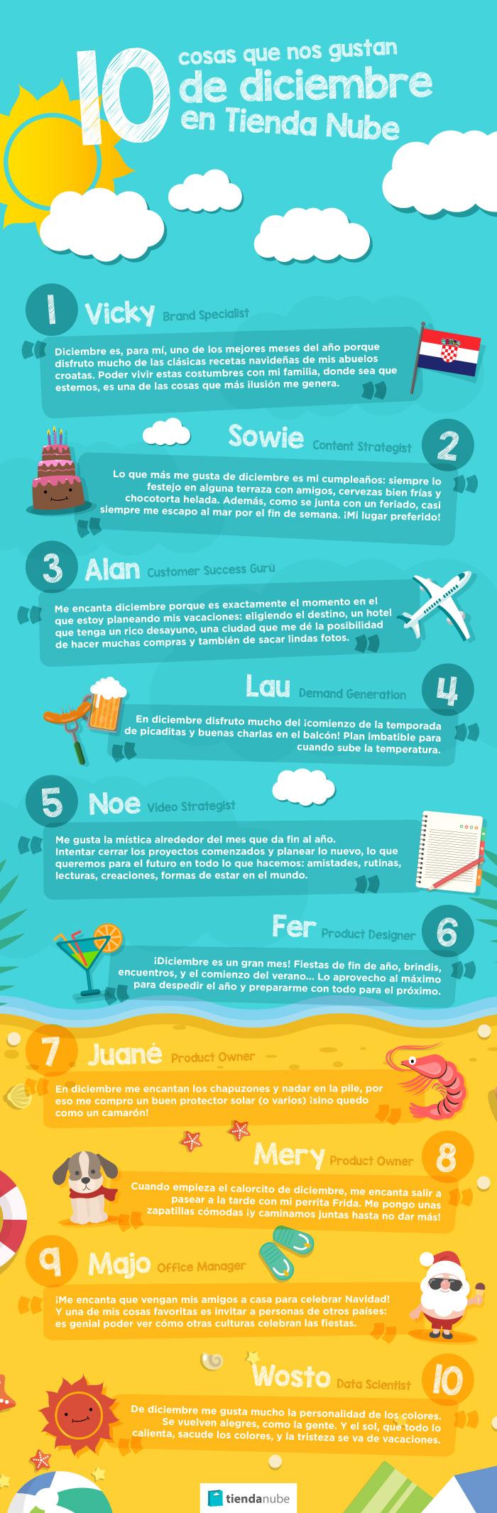 Infografía 10 cosas - Tiendanube