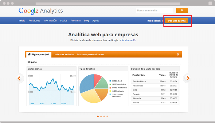 Integrar Analytics en blog