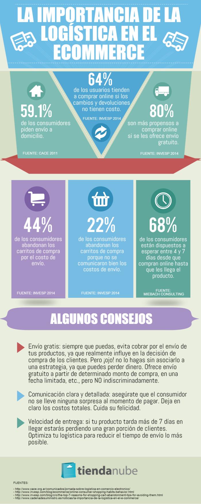 Datos relevantes y consejos sobre la logística en el ecommerce
