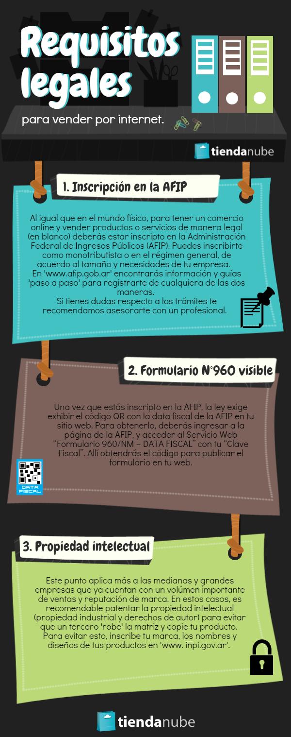 Requisitos legales para vender por internet
