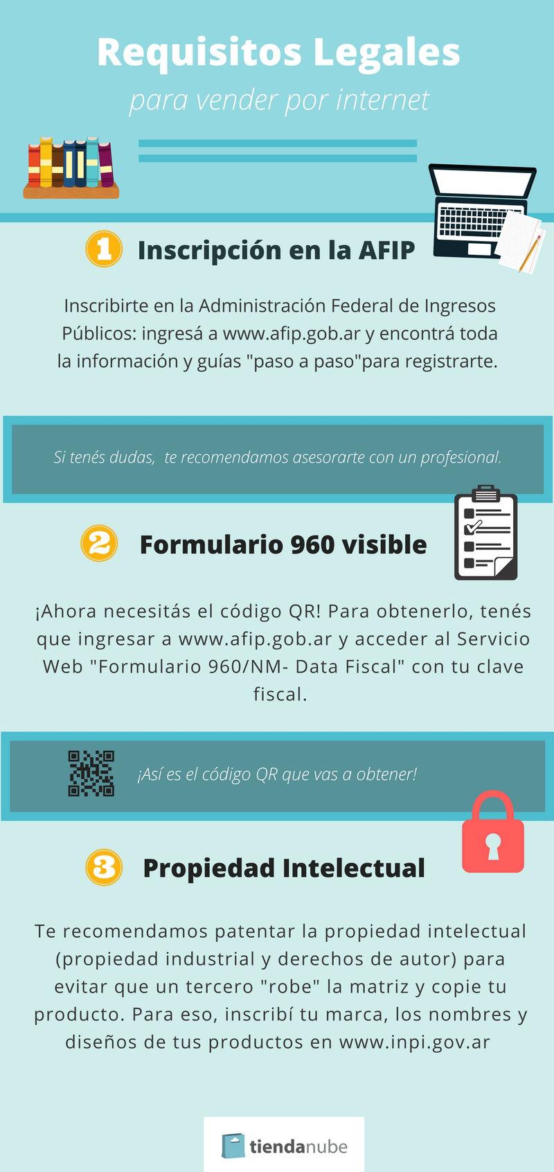 Requisitos legales para vender con tu tienda online en Argentina ...