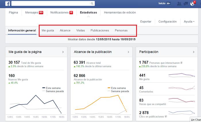 Entendiendo las Estadísticas de Facebook