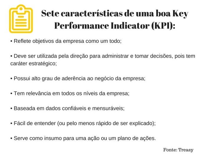 7 características de uma boa KPI