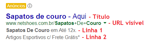 Como vender pelo Google AdWords