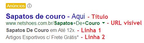 Como vender pelo Google Ads