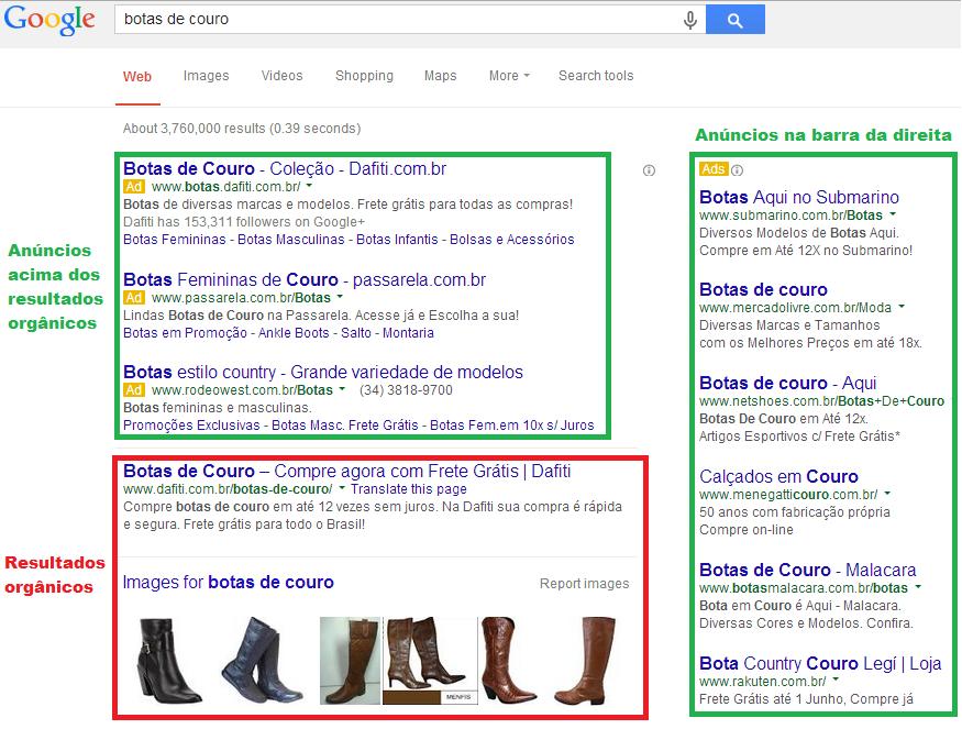 Primeiros passos no Google AdWords