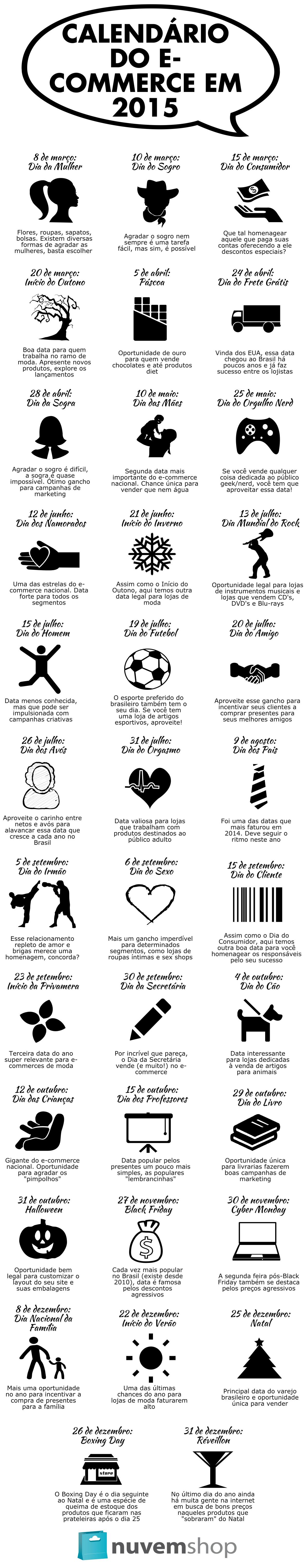 Calendário do ecommerce brasileiro 2015
