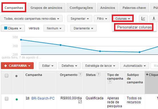 Relatório de campanhas Google Ads