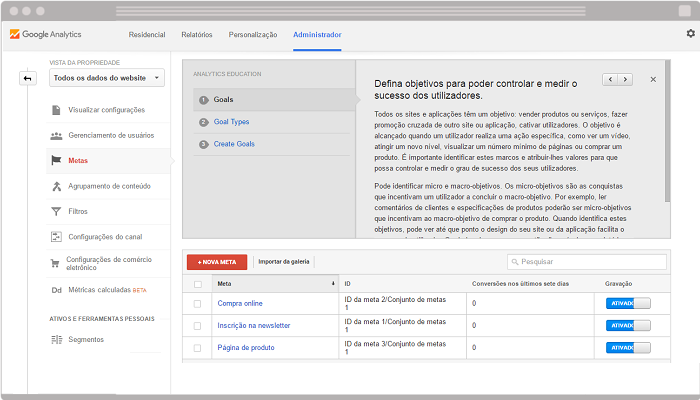 Google Analytics exemplos de metas