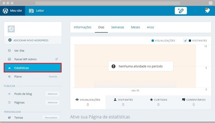 Estatísticas do WordPress