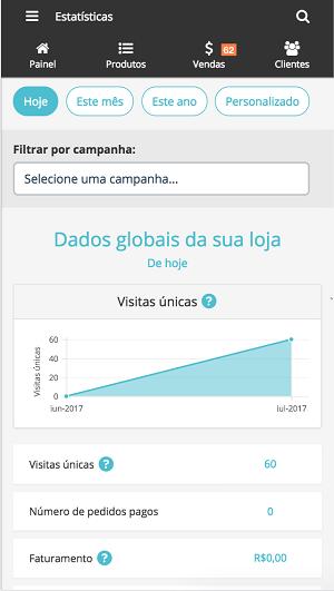 Estatísticas loja virtual Nuvemshop