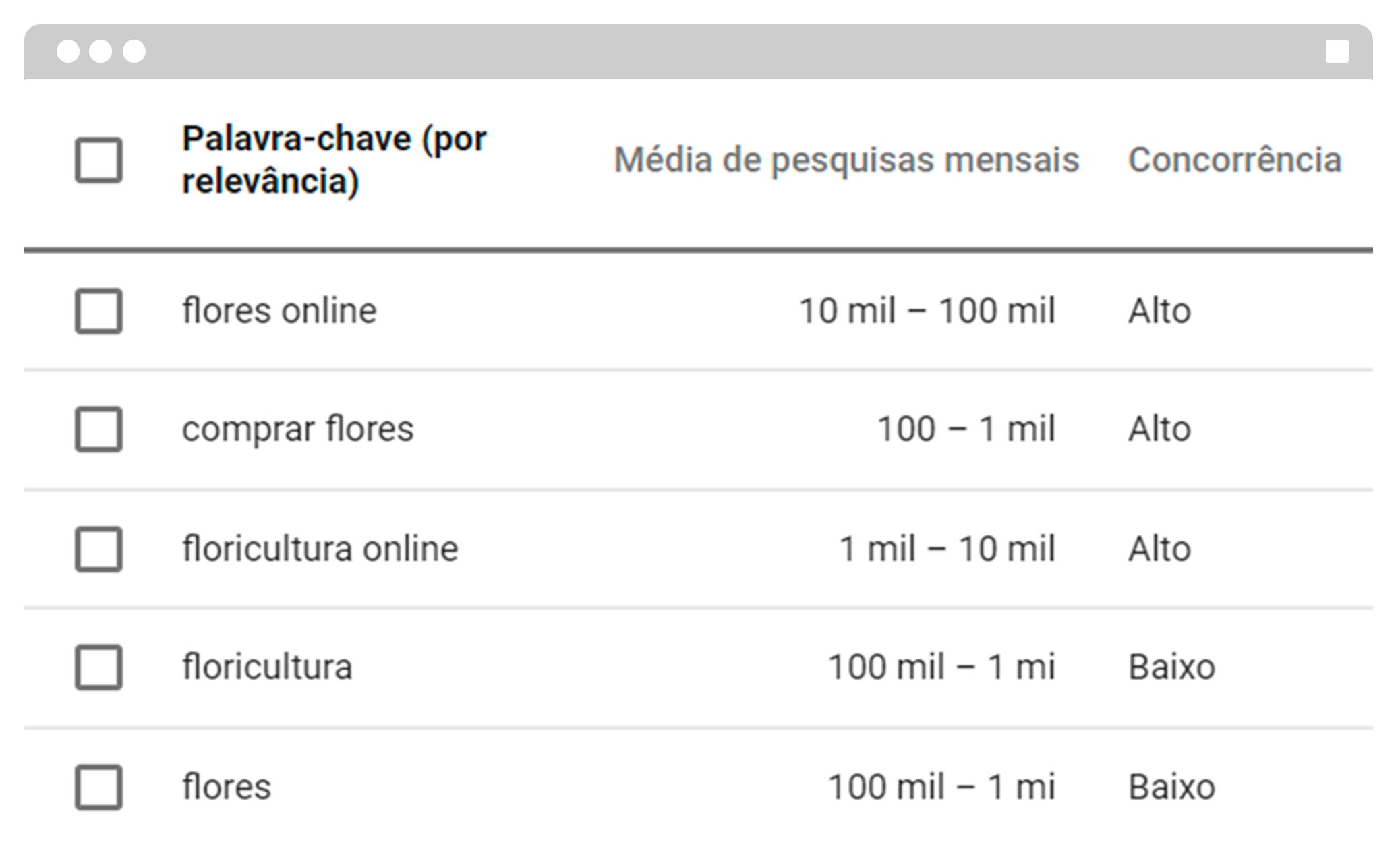 323d66310ae Seria incrível se você conseguisse criar o endereço floresonline.com.br  (que por coincidência já existe)