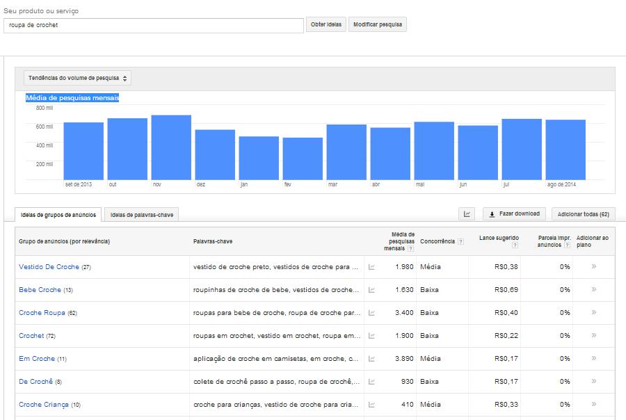 Planejador de palavras-chave do Google