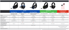 PS4 Auricular Cloud Stinger Core Headset - tienda online