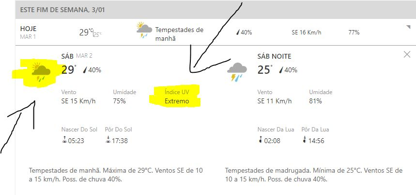 Previsão Weather chanel