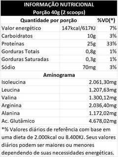 Imagem do Kit 3x Protein Complex Refil (5,4Kg) New Millen