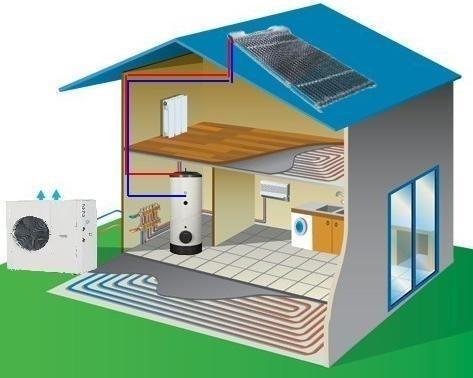 Sistema de calefacci n solar para 100 m2 heat pipe - Sistemas de calefaccion para viviendas unifamiliares ...