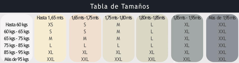 tabla de tamaños