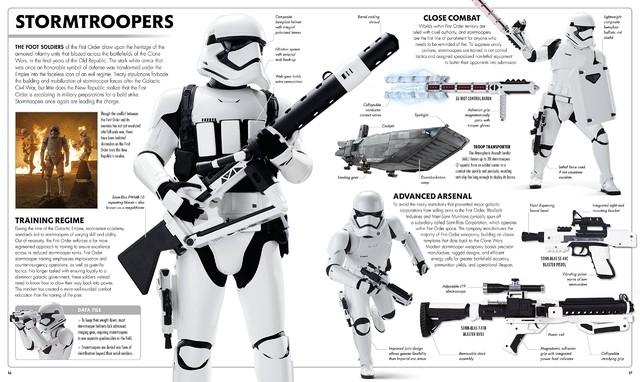 Star Wars: The Force Awakens Visual Dictionary en internet