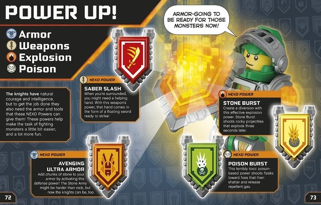 Lego Nexo Knights Character Encyclopedia en internet