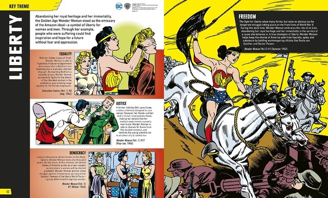 DC Comics Wonder Woman: The Ultimate Guide to the Amazon Warrior - Children's Books